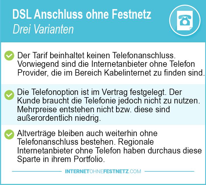DSL Anschluss ohne Festnetz-varianten