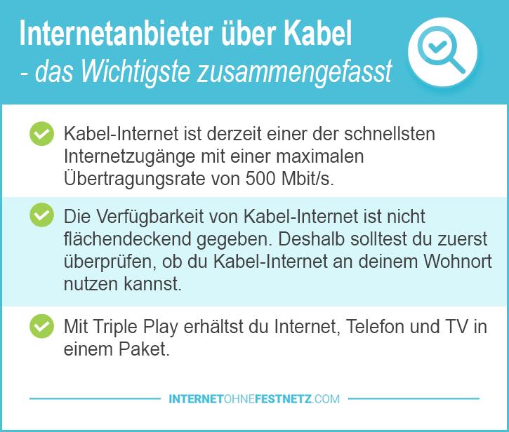 Internetanschluss ohne Festnetz Kabel