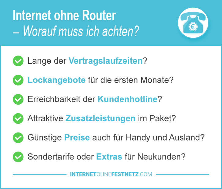Internet Router ohne Kabel